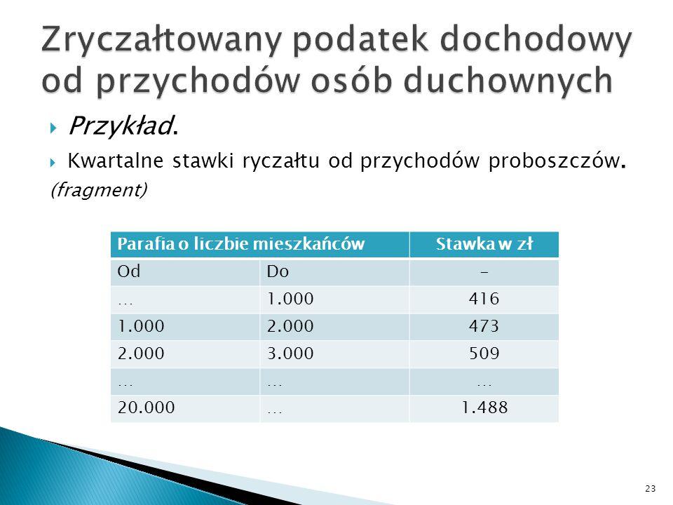  Przykład. Kwartalne stawki ryczałtu od przychodów proboszczów.