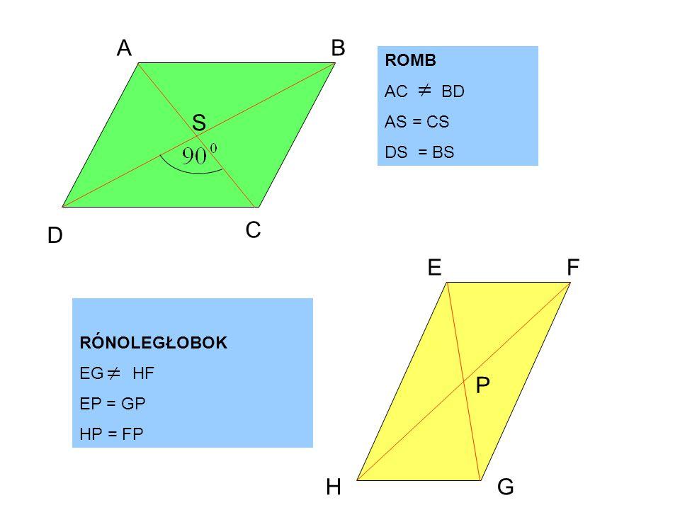Wnioski: Przekątne równoległoboku nie są równej długości, przecinają się w połowie.