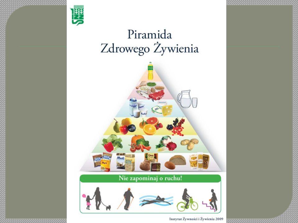 Piramida informuje nas ż e nale ż y je ść produkty w ę glowodanowe z jak najmniej przetworzonych m ą k gruboziarnistych, a tak ż e kasze, gryczan ą i j ę czmienn ą.