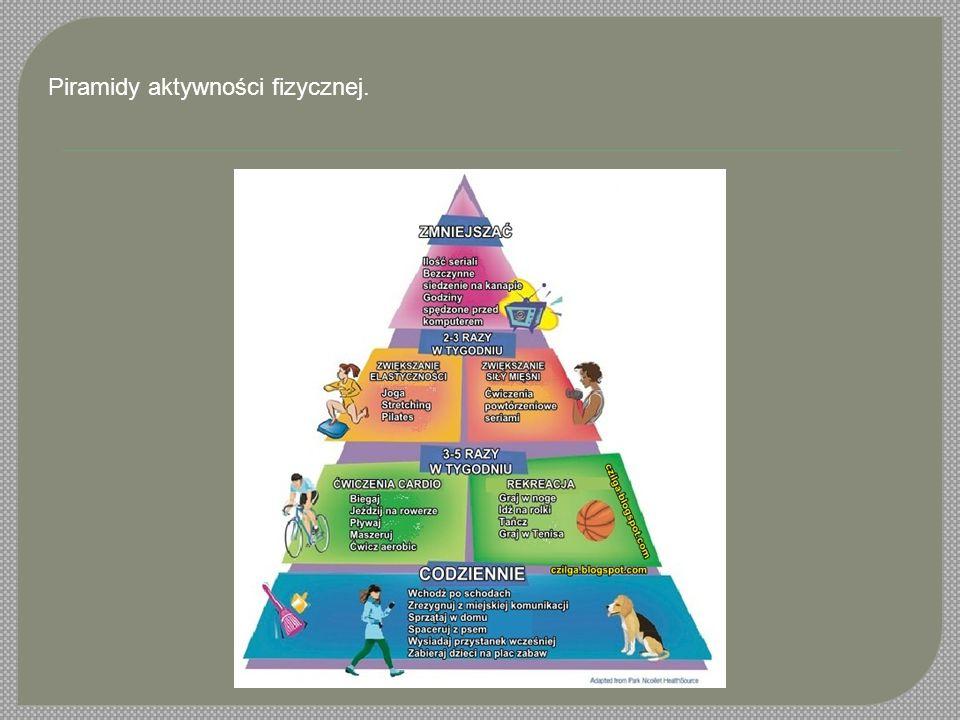 Piramidy aktywności fizycznej.