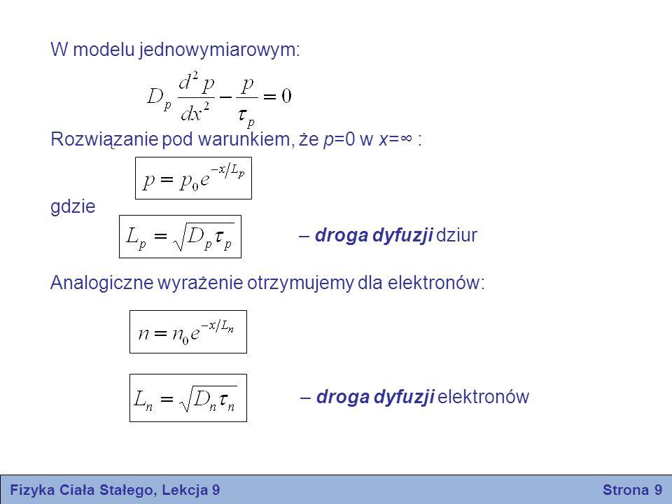 Fizyka Ciała Stałego, Lekcja 9 Strona 9 W modelu jednowymiarowym: Rozwiązanie pod warunkiem, że p=0 w x=∞ : gdzie Analogiczne wyrażenie otrzymujemy dl