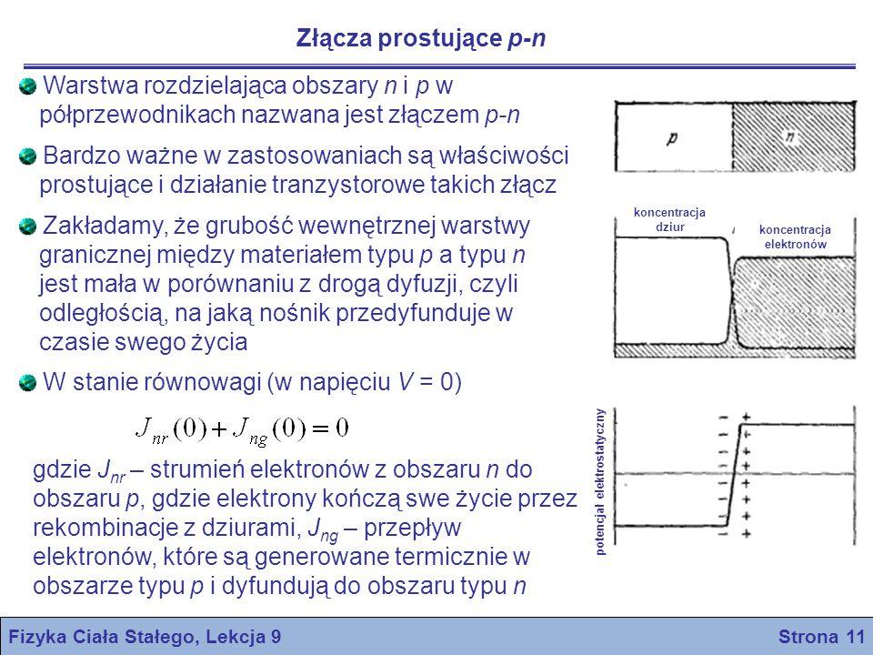 Fizyka Ciała Stałego, Lekcja 9 Strona 11 Złącza prostujące p-n koncentracja dziur koncentracja elektronów potencjał elektrostatyczny Warstwa rozdzielająca obszary n i p w półprzewodnikach nazwana jest złączem p-n Bardzo ważne w zastosowaniach są właściwości prostujące i działanie tranzystorowe takich złącz Zakładamy, że grubość wewnętrznej warstwy granicznej między materiałem typu p a typu n jest mała w porównaniu z drogą dyfuzji, czyli odległością, na jaką nośnik przedyfunduje w czasie swego życia W stanie równowagi (w napięciu V = 0) gdzie J nr – strumień elektronów z obszaru n do obszaru p, gdzie elektrony kończą swe życie przez rekombinacje z dziurami, J ng – przepływ elektronów, które są generowane termicznie w obszarze typu p i dyfundują do obszaru typu n