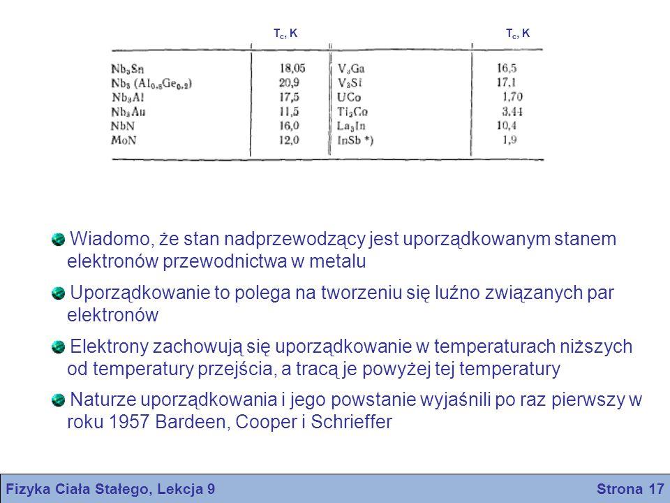 Fizyka Ciała Stałego, Lekcja 9 Strona 17 T c, K Wiadomo, że stan nadprzewodzący jest uporządkowanym stanem elektronów przewodnictwa w metalu Uporządko