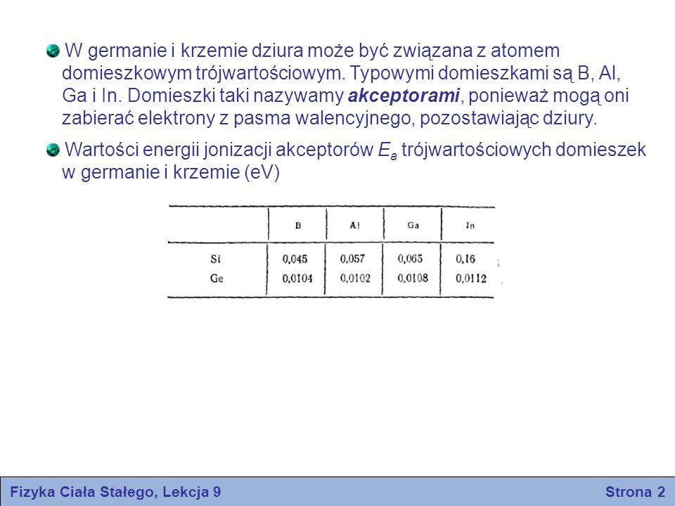Fizyka Ciała Stałego, Lekcja 9 Strona 2 W germanie i krzemie dziura może być związana z atomem domieszkowym trójwartościowym. Typowymi domieszkami są