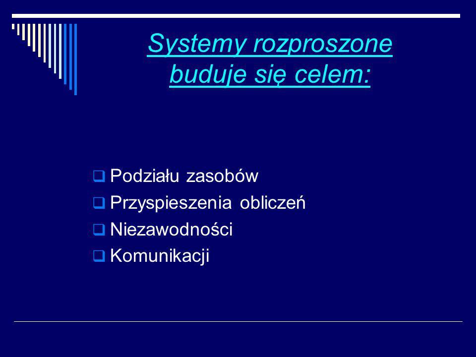 Systemy rozproszone buduje się celem:  Podziału zasobów  Przyspieszenia obliczeń  Niezawodności  Komunikacji