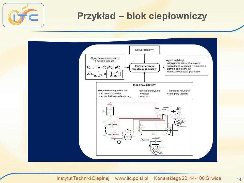Instytut Techniki Cieplnej www.itc.polsl.pl Konarskiego 22, 44-100 Gliwice 14 Przykład – blok ciepłowniczy
