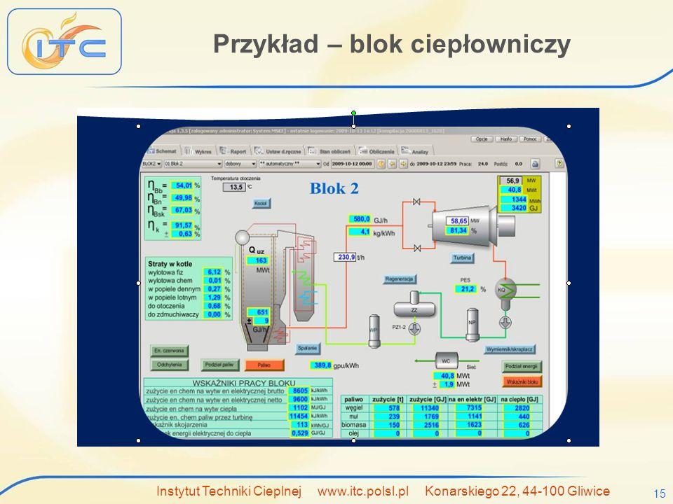 Instytut Techniki Cieplnej www.itc.polsl.pl Konarskiego 22, 44-100 Gliwice 15 Przykład – blok ciepłowniczy