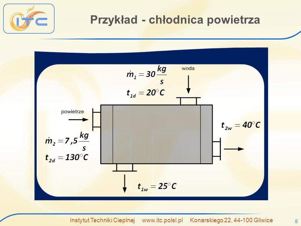 Instytut Techniki Cieplnej www.itc.polsl.pl Konarskiego 22, 44-100 Gliwice 8 Przykład - chłodnica powietrza