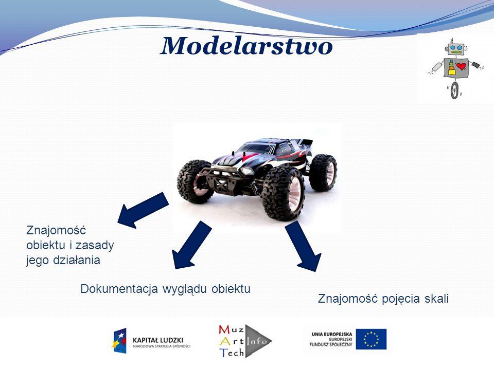 Modelarstwo Znajomość obiektu i zasady jego działania Dokumentacja wyglądu obiektu Znajomość pojęcia skali