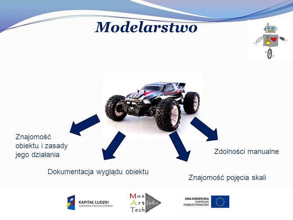 Modelarstwo Znajomość obiektu i zasady jego działania Dokumentacja wyglądu obiektu Znajomość pojęcia skali Zdolności manualne