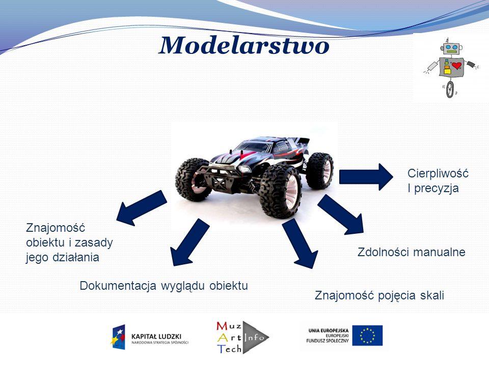Modelarstwo Znajomość obiektu i zasady jego działania Dokumentacja wyglądu obiektu Znajomość pojęcia skali Zdolności manualne Cierpliwość I precyzja