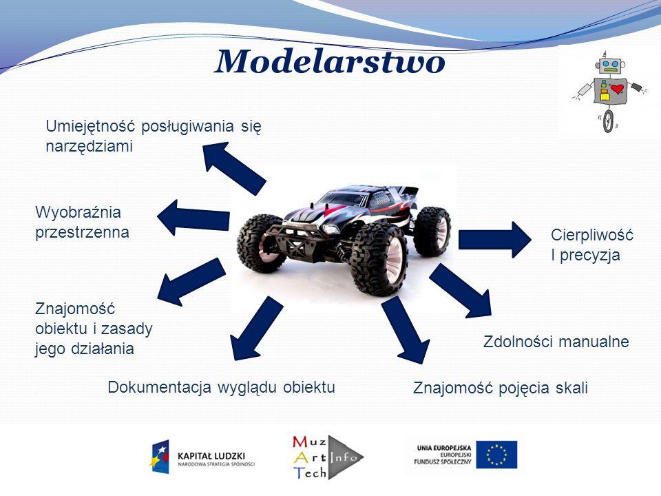 Modelarstwo Znajomość obiektu i zasady jego działania Dokumentacja wyglądu obiektu Znajomość pojęcia skali Zdolności manualne Cierpliwość I precyzja W