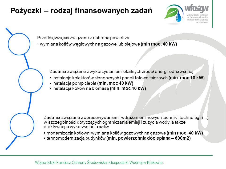10 z 15 Pożyczki – rodzaj finansowanych zadań Wojewódzki Fundusz Ochrony Środowiska i Gospodarki Wodnej w Krakowie Przedsięwzięcia związane z ochroną powietrza wymiana kotłów węglowych na gazowe lub olejowe (min moc.
