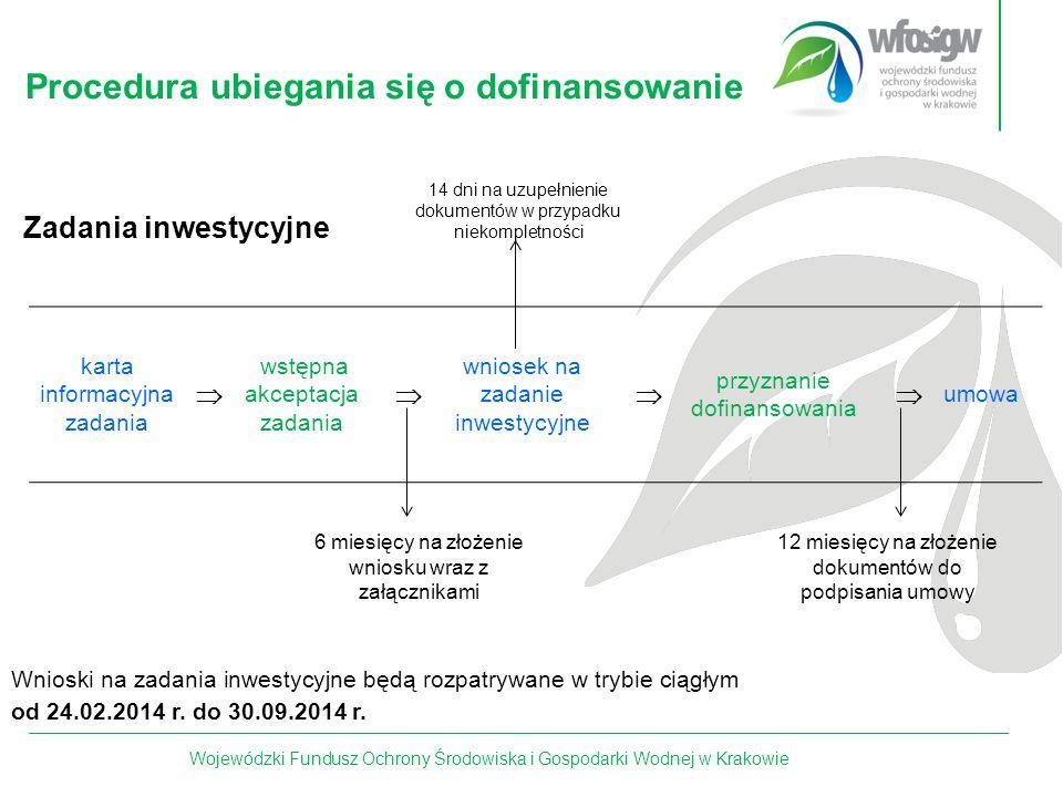 2014-11-206 z 15 Procedura ubiegania się o dofinansowanie Zadania inwestycyjne Wojewódzki Fundusz Ochrony Środowiska i Gospodarki Wodnej w Krakowie karta informacyjna zadania  wstępna akceptacja zadania  wniosek na zadanie inwestycyjne  przyznanie dofinansowania  umowa 6 miesięcy na złożenie wniosku wraz z załącznikami 12 miesięcy na złożenie dokumentów do podpisania umowy 14 dni na uzupełnienie dokumentów w przypadku niekompletności Wnioski na zadania inwestycyjne będą rozpatrywane w trybie ciągłym od 24.02.2014 r.