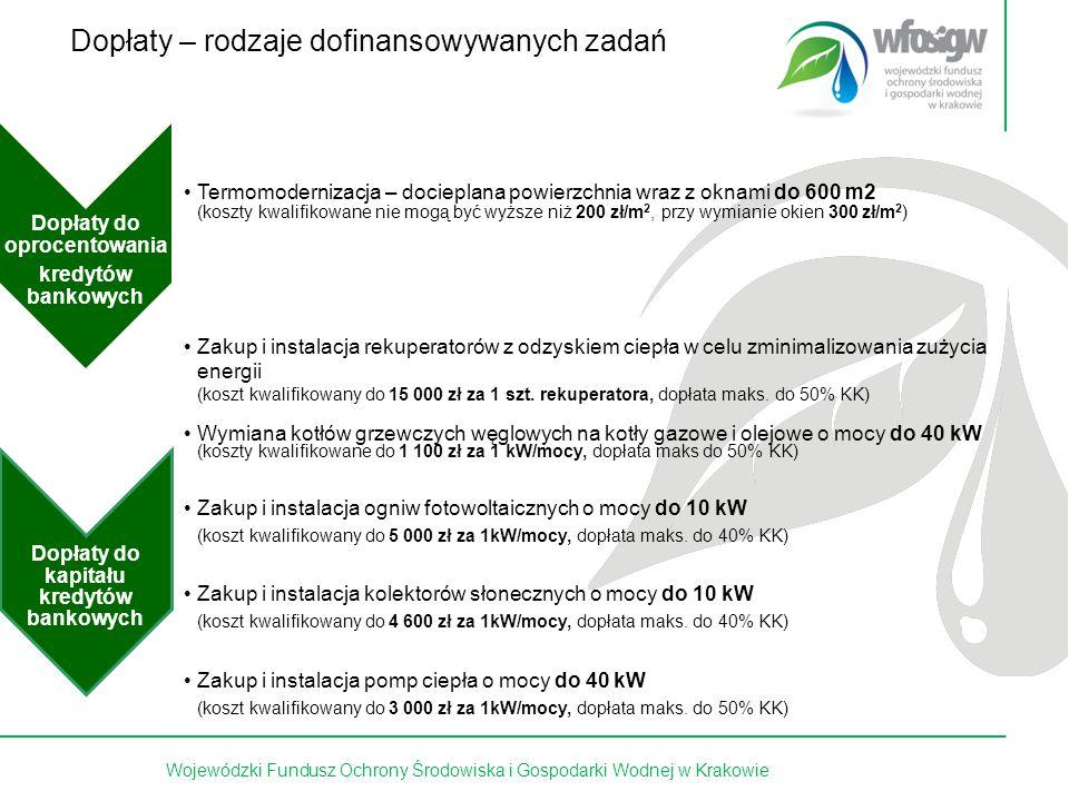 8 z 15 Dopłaty – rodzaje dofinansowywanych zadań Wojewódzki Fundusz Ochrony Środowiska i Gospodarki Wodnej w Krakowie Dopłaty do oprocentowania kredytów bankowych Termomodernizacja – docieplana powierzchnia wraz z oknami do 600 m2 (koszty kwalifikowane nie mogą być wyższe niż 200 zł/m 2, przy wymianie okien 300 zł/m 2 ) Dopłaty do kapitału kredytów bankowych Zakup i instalacja rekuperatorów z odzyskiem ciepła w celu zminimalizowania zużycia energii (koszt kwalifikowany do 15 000 zł za 1 szt.