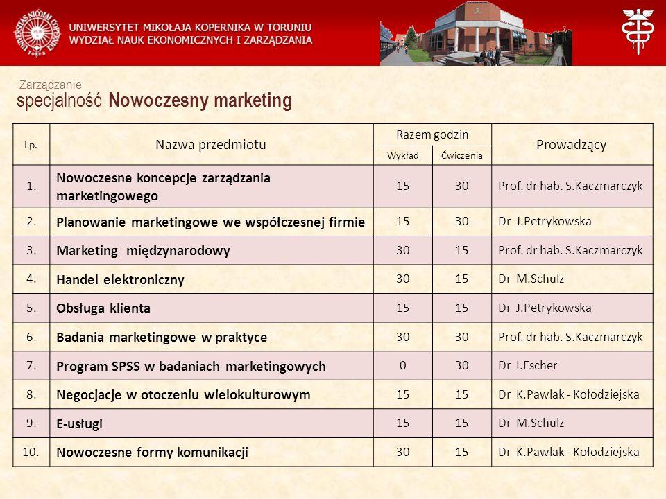 Zarządzanie specjalność Nowoczesny marketing Lp.
