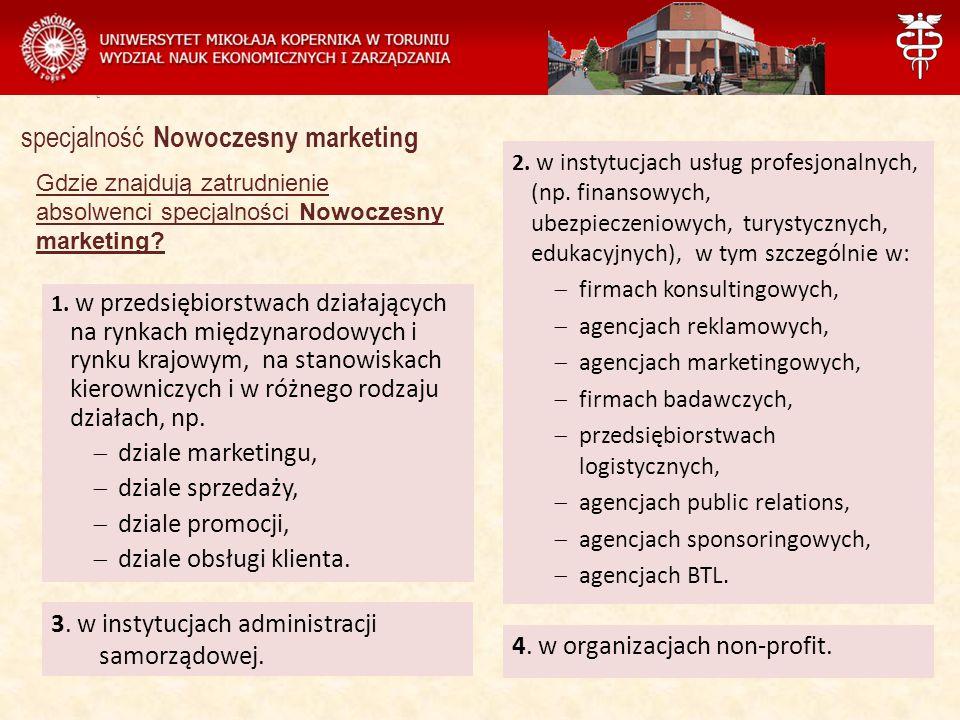 Zarządzanie 1. w przedsiębiorstwach działających na rynkach międzynarodowych i rynku krajowym, na stanowiskach kierowniczych i w różnego rodzaju dział
