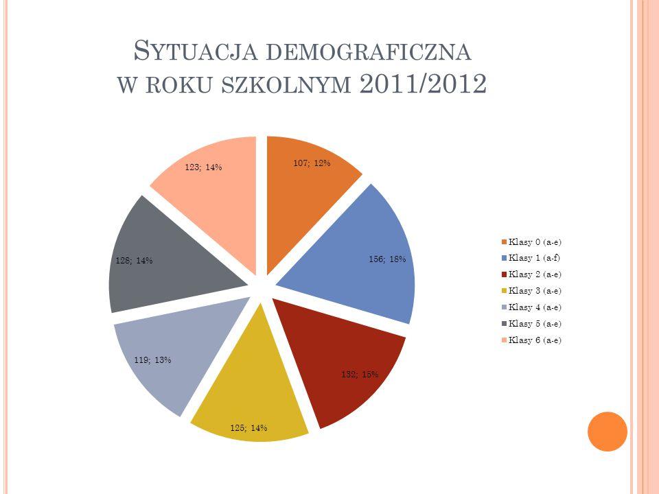 S YTUACJA DEMOGRAFICZNA W ROKU SZKOLNYM 2011/2012