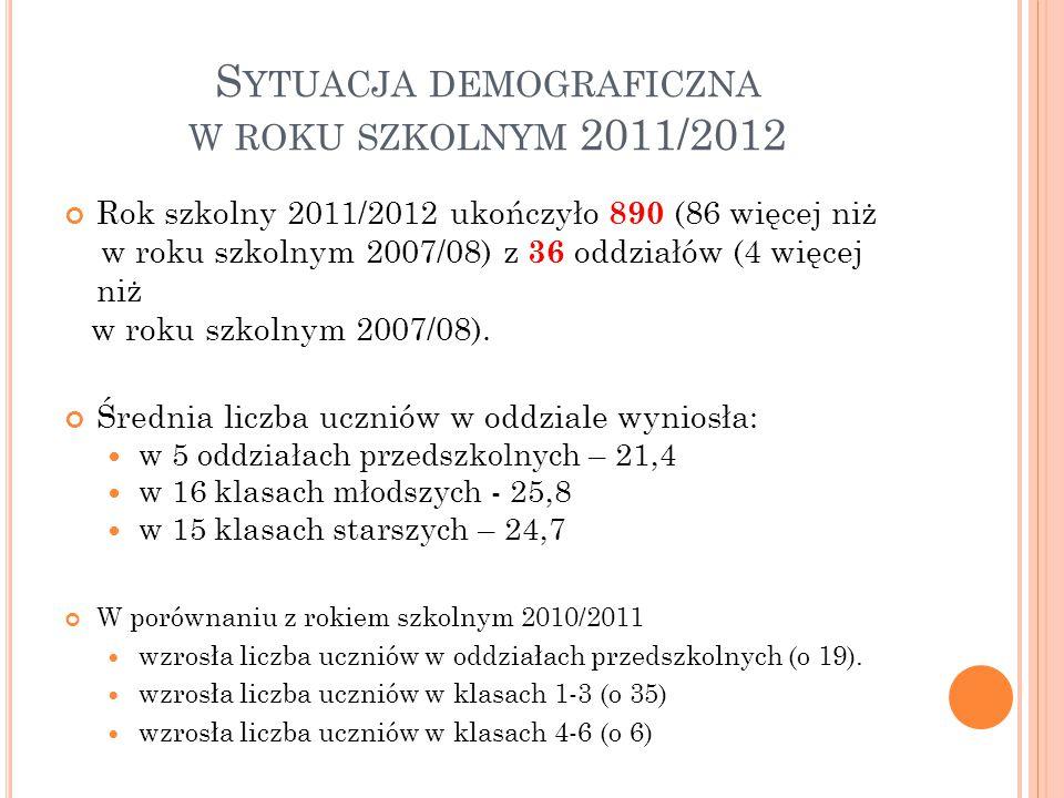 Rok szkolny 2011/2012 ukończyło 890 (86 więcej niż w roku szkolnym 2007/08) z 36 oddziałów (4 więcej niż w roku szkolnym 2007/08).