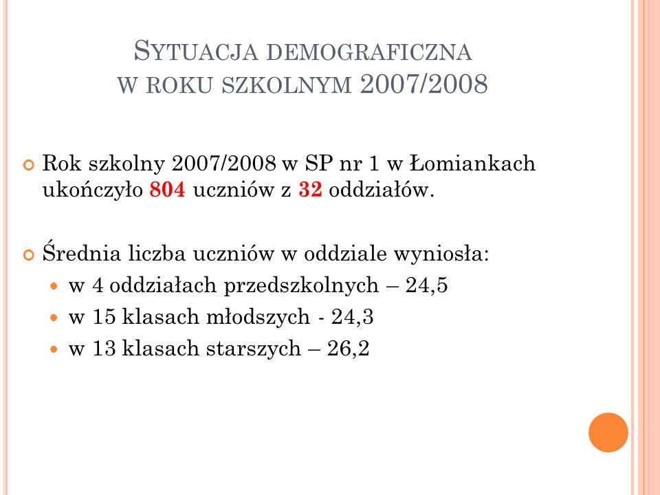 S YTUACJA DEMOGRAFICZNA W ROKU SZKOLNYM 2008/2009