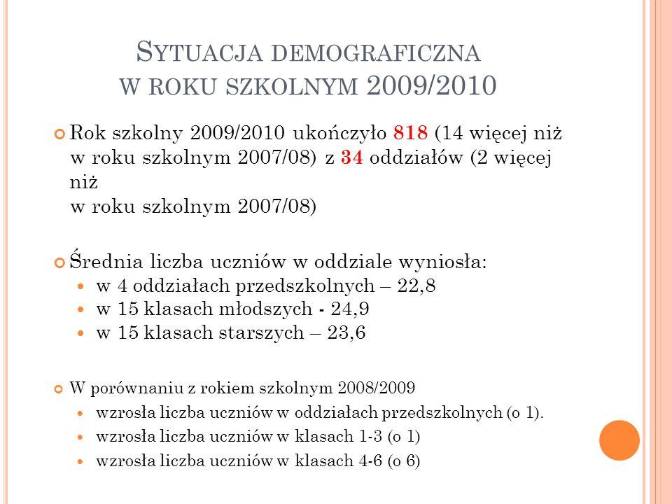 S YTUACJA DEMOGRAFICZNA W ROKU SZKOLNYM 2010/2011