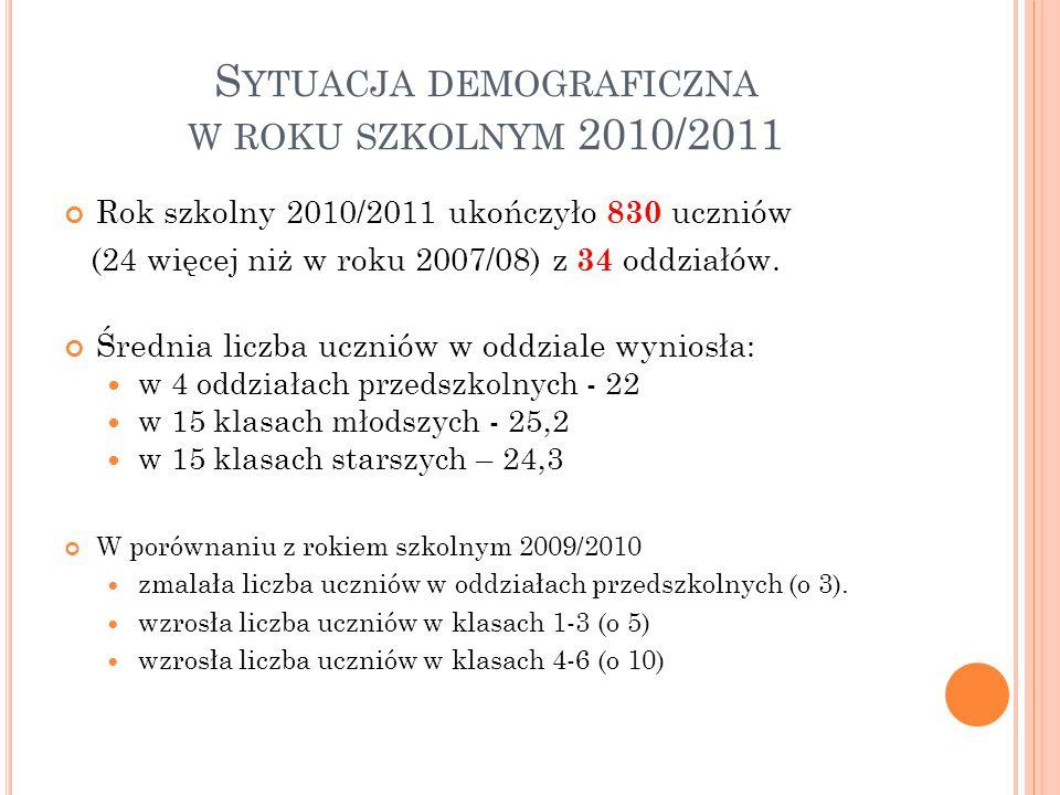 S YTUACJA DEMOGRAFICZNA W SP NR 1 W ŁOMIANKACH Na przestrzeni lat 2007- 2014 liczba uczniów naszej szkoły zwiększyła się o 150 osób, co stanowi 16% aktualnej liczby dzieci w SP nr 1 w Łomiankach.