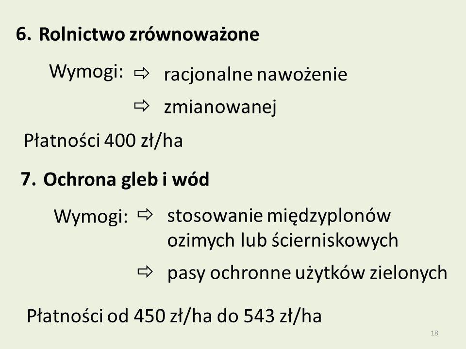 18 6.Rolnictwo zrównoważone  racjonalne nawożenie  zmianowanej Wymogi: Płatności 400 zł/ha 7.