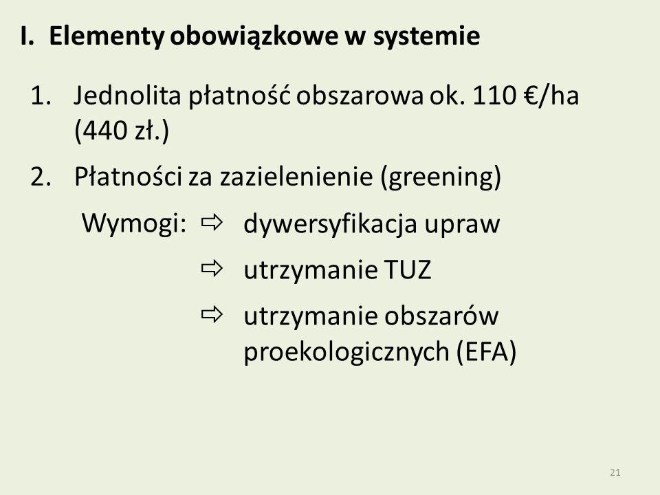 21 I.Elementy obowiązkowe w systemie 1.Jednolita płatność obszarowa ok.