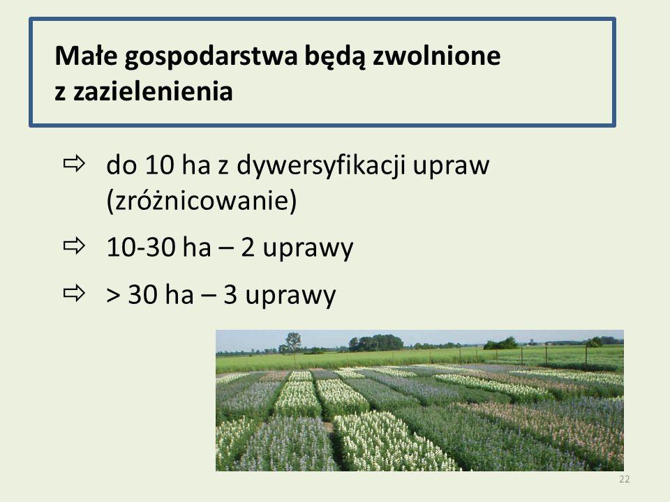 22 Małe gospodarstwa będą zwolnione z zazielenienia  do 10 ha z dywersyfikacji upraw (zróżnicowanie)  10-30 ha – 2 uprawy  > 30 ha – 3 uprawy
