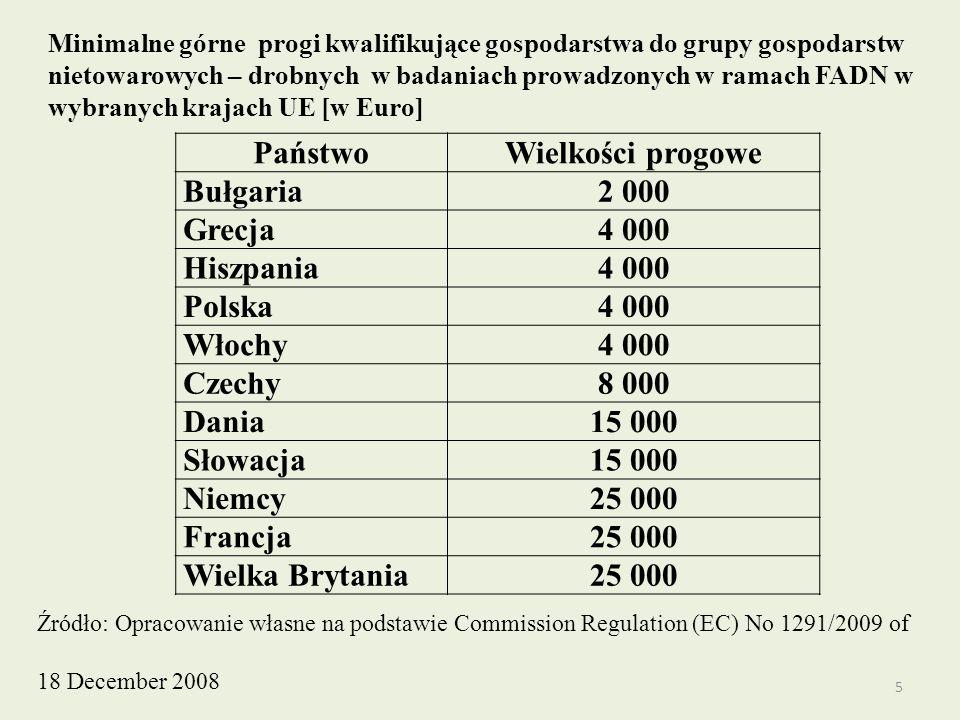 5 PaństwoWielkości progowe Bułgaria2 000 Grecja4 000 Hiszpania4 000 Polska4 000 Włochy4 000 Czechy8 000 Dania15 000 Słowacja15 000 Niemcy25 000 Francja25 000 Wielka Brytania25 000 Źródło: Opracowanie własne na podstawie Commission Regulation (EC) No 1291/2009 of 18 December 2008 Minimalne górne progi kwalifikujące gospodarstwa do grupy gospodarstw nietowarowych – drobnych w badaniach prowadzonych w ramach FADN w wybranych krajach UE [w Euro]