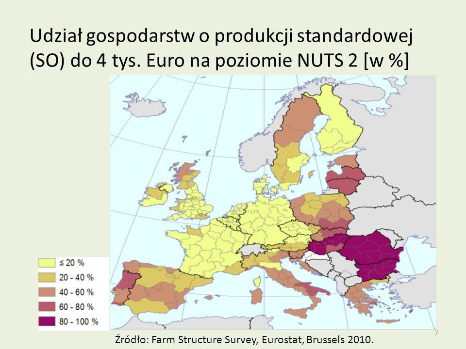 7 Udział gospodarstw o produkcji standardowej (SO) do 4 tys.