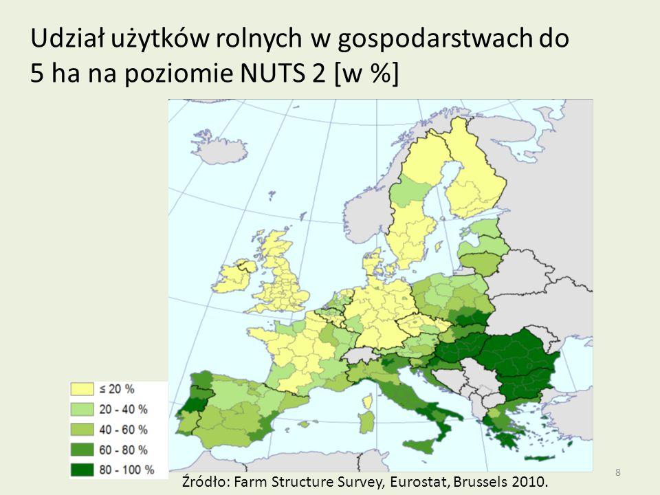 8 Udział użytków rolnych w gospodarstwach do 5 ha na poziomie NUTS 2 [w %] Źródło: Farm Structure Survey, Eurostat, Brussels 2010.