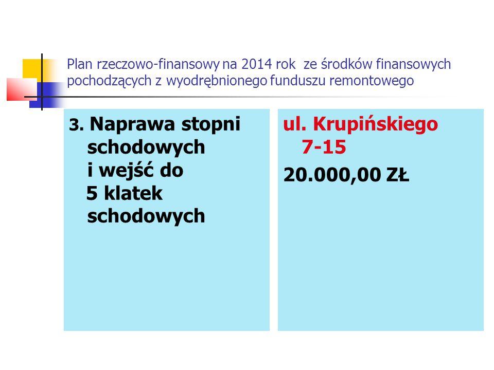 Plan rzeczowo-finansowy na 2014 rok ze środków finansowych pochodzących z wyodrębnionego funduszu remontowego 3.