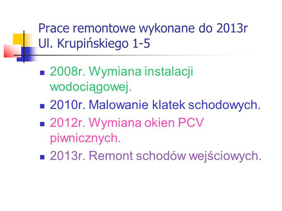 Prace remontowe wykonane do 2013r Ul. Krupińskiego 1-5 2008r.