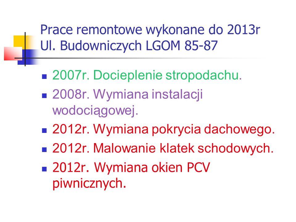 Prace remontowe wykonane do 2013r Ul. Budowniczych LGOM 85-87 2007r.