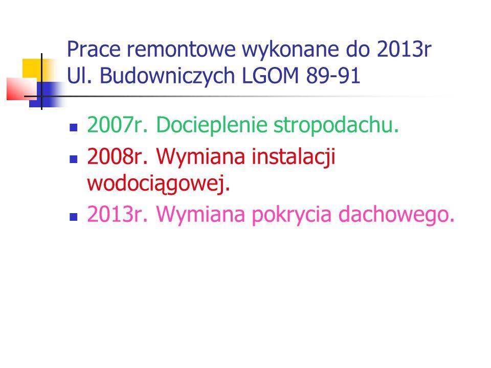 Prace remontowe wykonane do 2013r Ul. Budowniczych LGOM 89-91 2007r.