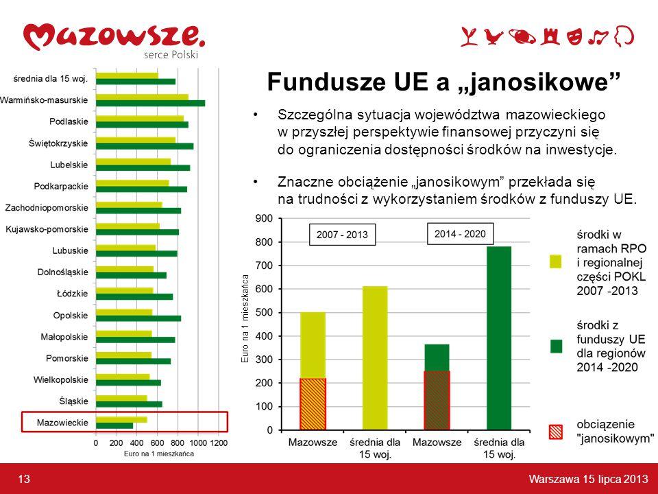 """Warszawa 15 lipca 2013 13 Fundusze UE a """"janosikowe Szczególna sytuacja województwa mazowieckiego w przyszłej perspektywie finansowej przyczyni się do ograniczenia dostępności środków na inwestycje."""