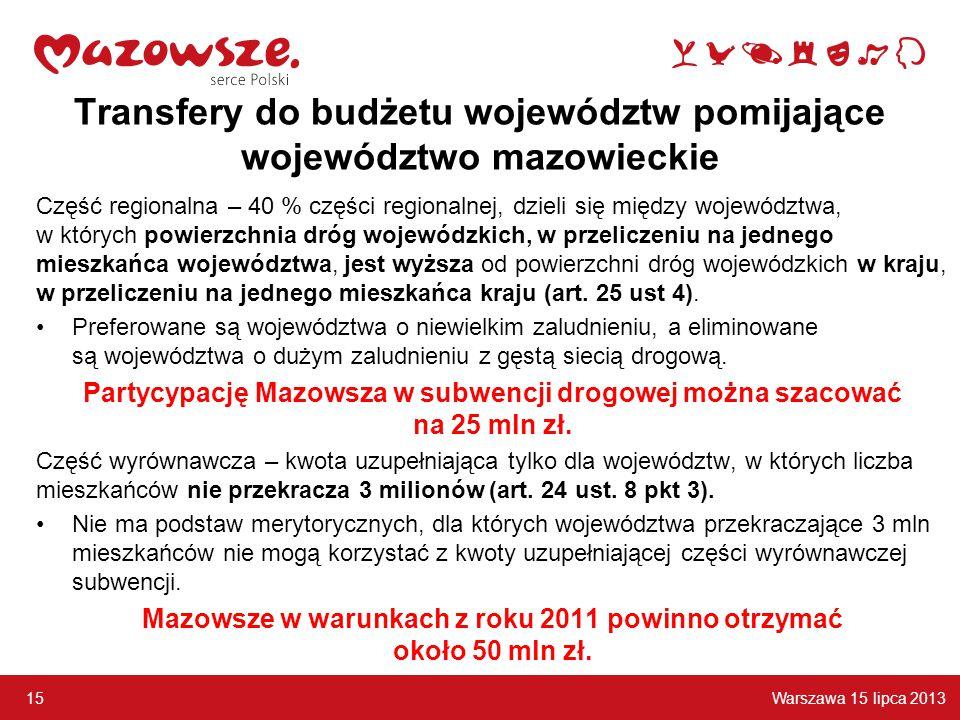 Warszawa 15 lipca 2013 15 Transfery do budżetu województw pomijające województwo mazowieckie Część regionalna – 40 % części regionalnej, dzieli się między województwa, w których powierzchnia dróg wojewódzkich, w przeliczeniu na jednego mieszkańca województwa, jest wyższa od powierzchni dróg wojewódzkich w kraju, w przeliczeniu na jednego mieszkańca kraju (art.