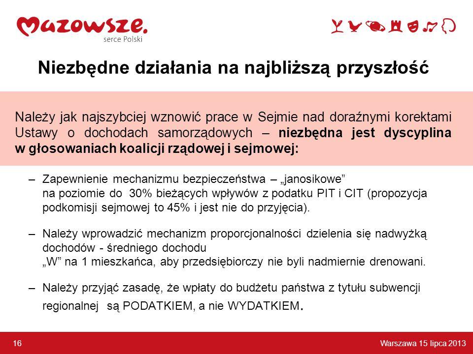 """Warszawa 15 lipca 2013 16 Niezbędne działania na najbliższą przyszłość Należy jak najszybciej wznowić prace w Sejmie nad doraźnymi korektami Ustawy o dochodach samorządowych – niezbędna jest dyscyplina w głosowaniach koalicji rządowej i sejmowej: –Zapewnienie mechanizmu bezpieczeństwa – """"janosikowe na poziomie do 30% bieżących wpływów z podatku PIT i CIT (propozycja podkomisji sejmowej to 45% i jest nie do przyjęcia)."""