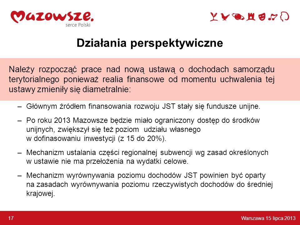 Warszawa 15 lipca 2013 17 Działania perspektywiczne Należy rozpocząć prace nad nową ustawą o dochodach samorządu terytorialnego ponieważ realia finansowe od momentu uchwalenia tej ustawy zmieniły się diametralnie: –Głównym źródłem finansowania rozwoju JST stały się fundusze unijne.