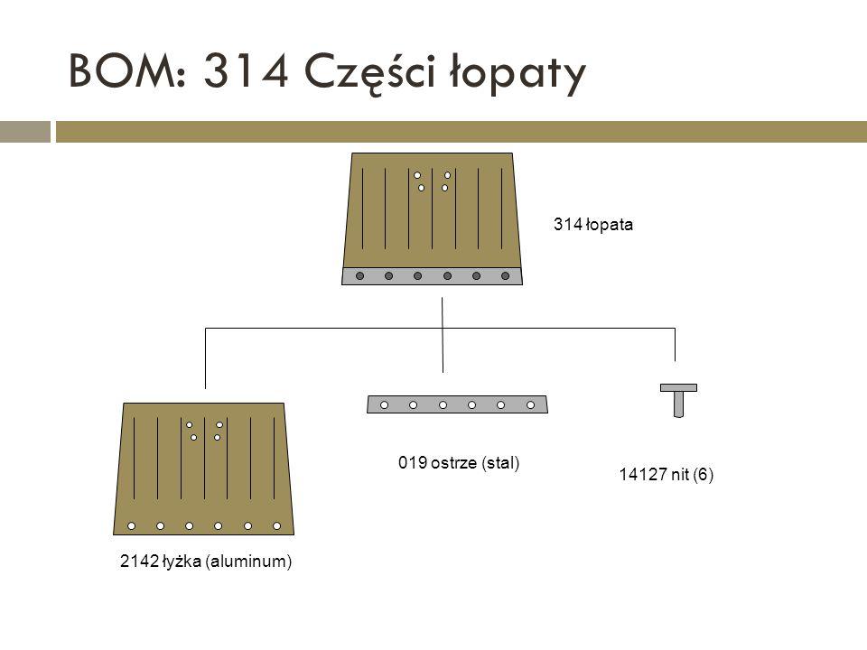 BOM: 314 Części łopaty 314 łopata 14127 nit (6) 019 ostrze (stal) 2142 łyżka (aluminum)