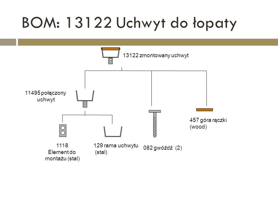 BOM: 13122 Uchwyt do łopaty 1118 Element do montażu (stal) 11495 połączony uchwyt 13122 zmontowany uchwyt 457 góra rączki (wood) 129 rama uchwytu (sta