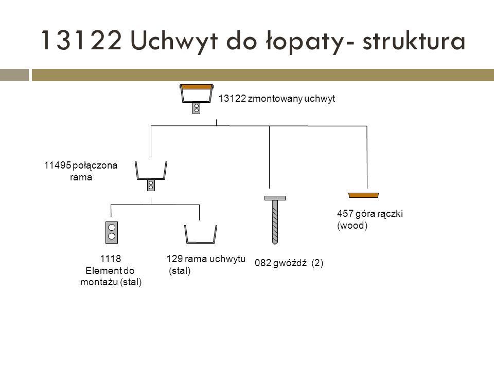13122 Uchwyt do łopaty- struktura 1118 Element do montażu (stal) 11495 połączona rama 13122 zmontowany uchwyt 457 góra rączki (wood) 129 rama uchwytu