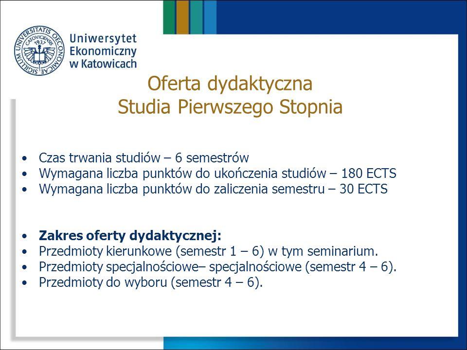 FINANSE I RACHUNKOWOŚĆ WYBORY ŚCIEŻKI KSZTAŁCENIA na rok akademicki 2014/2015