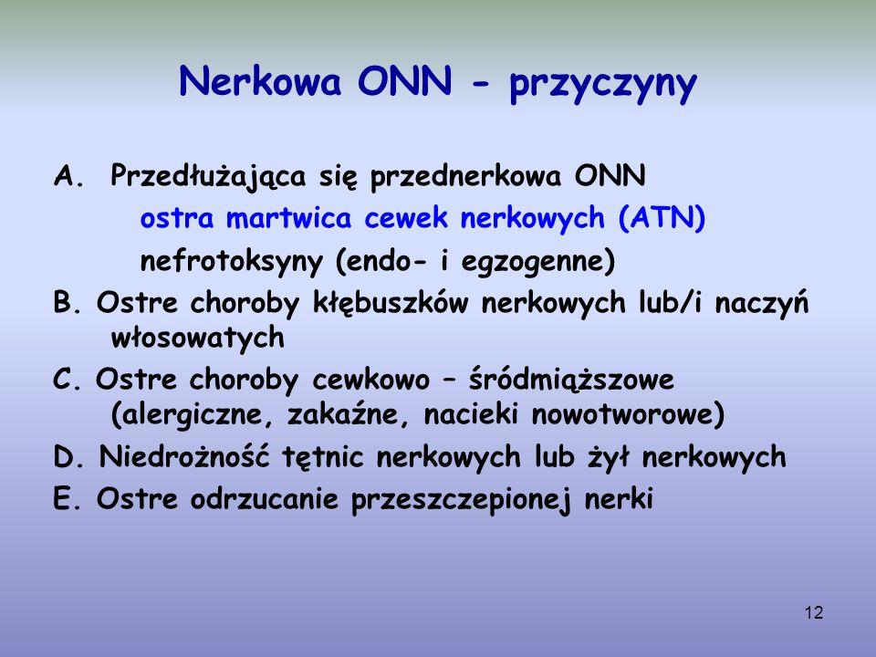 12 Nerkowa ONN - przyczyny A.Przedłużająca się przednerkowa ONN ostra martwica cewek nerkowych (ATN) nefrotoksyny (endo- i egzogenne) B. Ostre choroby