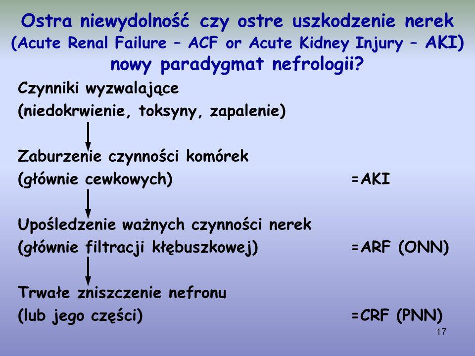 17 Ostra niewydolność czy ostre uszkodzenie nerek (Acute Renal Failure – ACF or Acute Kidney Injury – AKI) nowy paradygmat nefrologii? Czynniki wyzwal