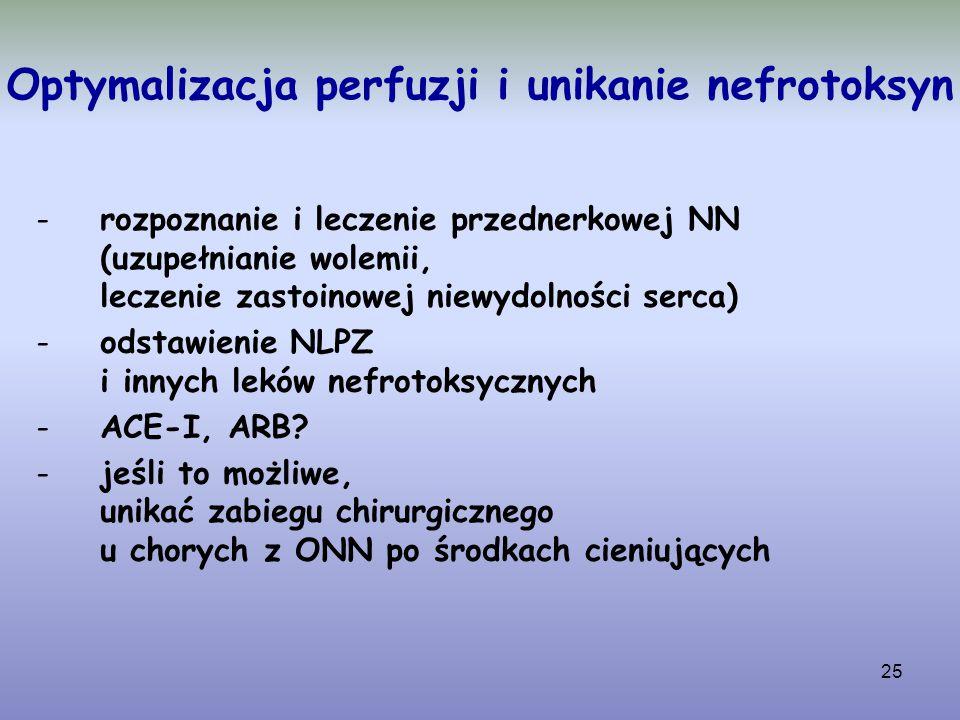 25 Optymalizacja perfuzji i unikanie nefrotoksyn -rozpoznanie i leczenie przednerkowej NN (uzupełnianie wolemii, leczenie zastoinowej niewydolności se