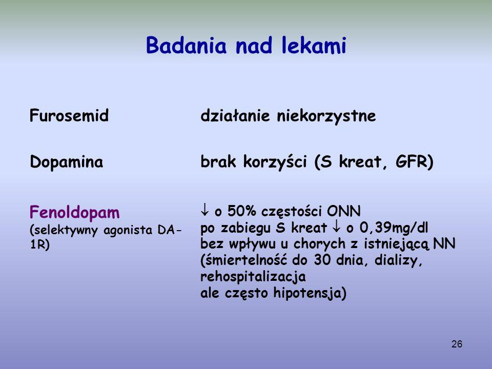 26 Badania nad lekami Furosemiddziałanie niekorzystne Dopaminabrak korzyści (S kreat, GFR) Fenoldopam (selektywny agonista DA- 1R)  o 50% częstości O