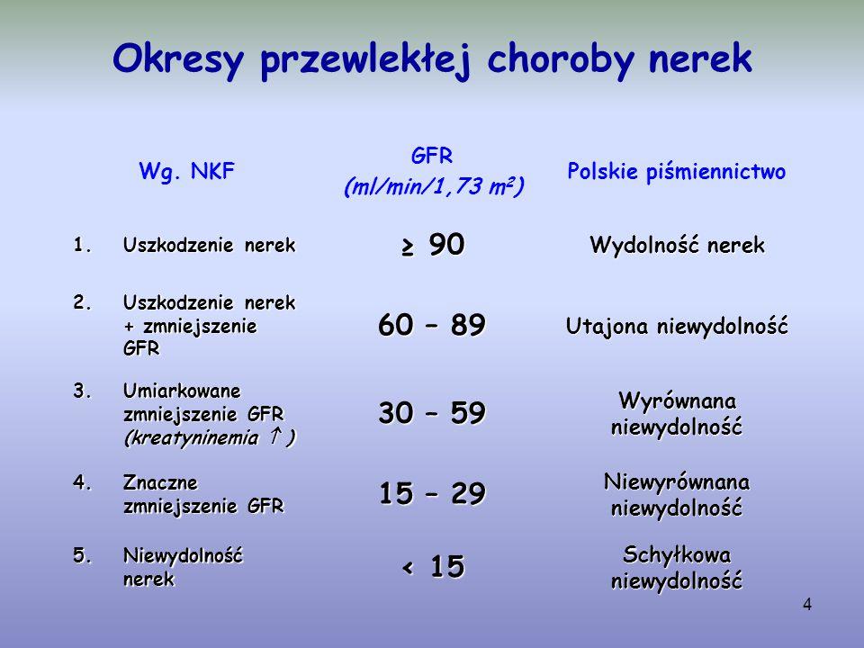 4 Okresy przewlekłej choroby nerek Wg. NKF GFR (ml/min/1,73 m 2 ) Polskie piśmiennictwo 1.Uszkodzenie nerek ≥ 90 Wydolność nerek 2.Uszkodzenie nerek +