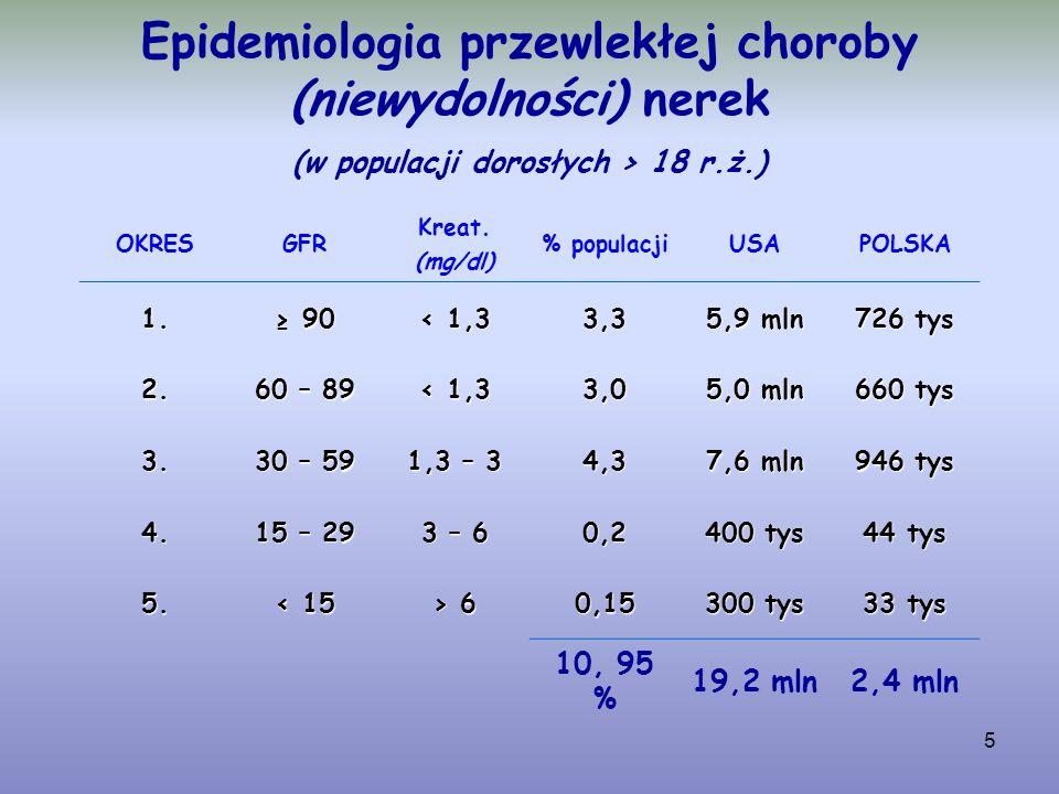 5 Epidemiologia przewlekłej choroby (niewydolności) nerek (w populacji dorosłych > 18 r.ż.) OKRESGFR Kreat. (mg/dl) % populacjiUSAPOLSKA 1. ≥ 90 < 1,3